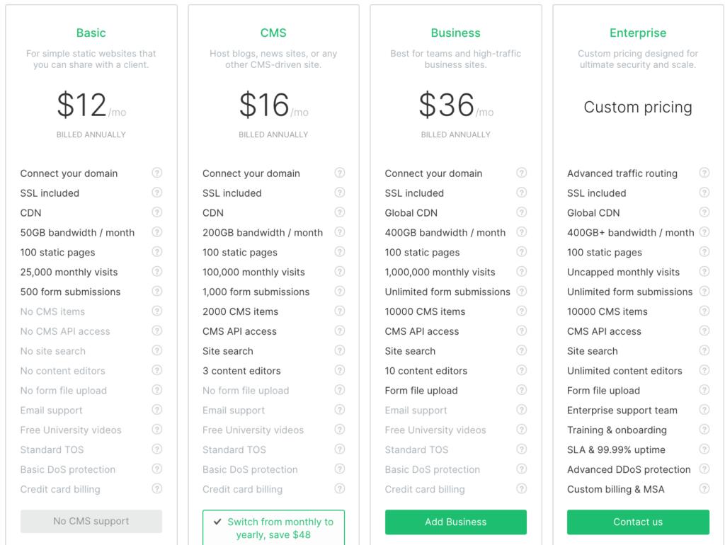 WebFlow стоимость